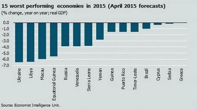 Украина победила в номинации «худшая экономика мира»