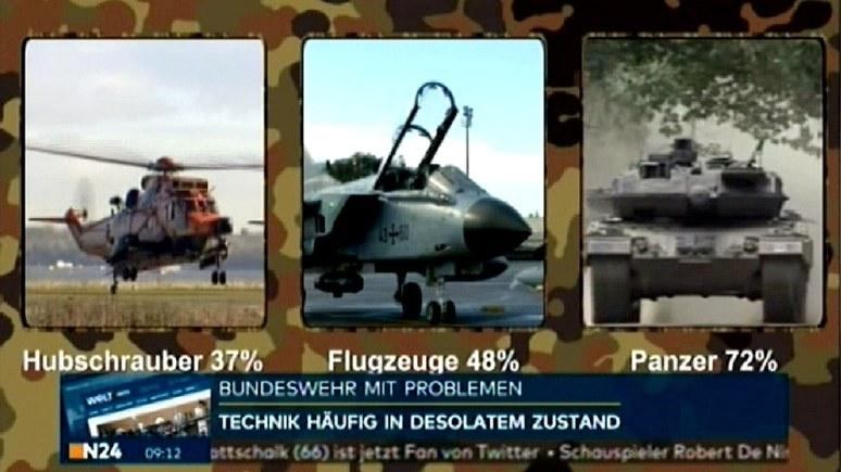 N24: танки глохнут, самолёты не летают, а Берлину всё денег жалко
