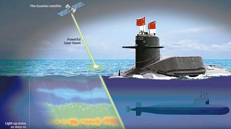 CM: «космический лазер» Китая обнаружит чужие подлодки с орбиты